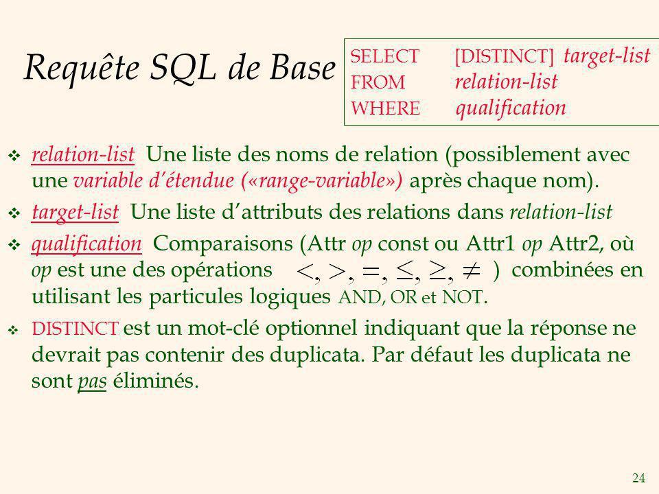 Requête SQL de Base SELECT [DISTINCT] target-list. FROM relation-list. WHERE qualification.